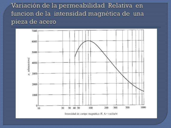 Variación de la permeabilidad  Relativa  en