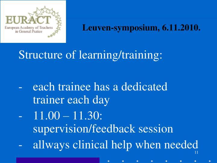 Leuven-symposium