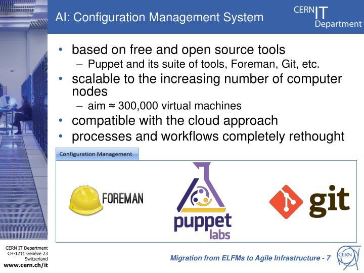 AI: Configuration Management System