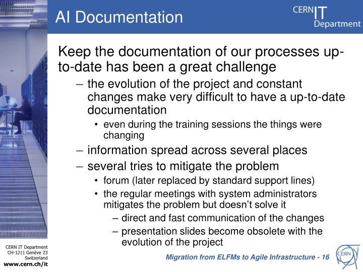 AI Documentation