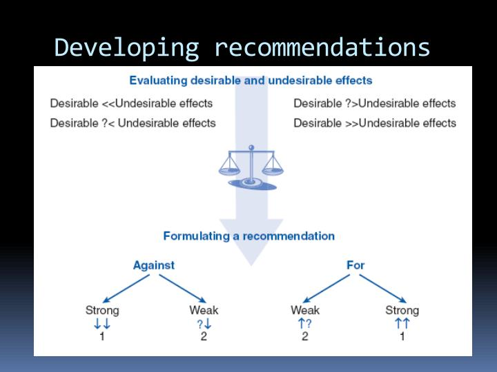 Developing recommendations