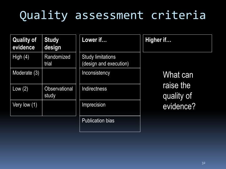 Quality assessment criteria