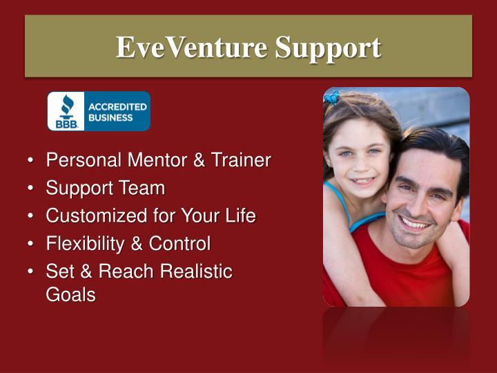 EveVenture Support