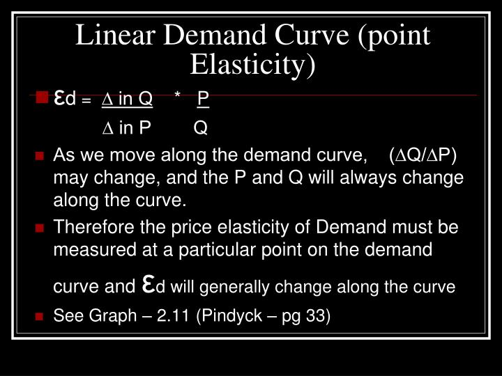 Linear Demand Curve (point Elasticity)