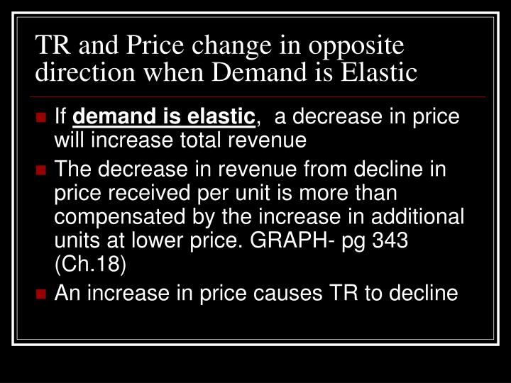 TR and Price change in opposite direction when Demand is Elastic