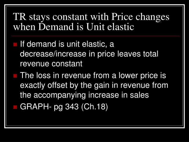 TR stays constant with Price changes when Demand is Unit elastic