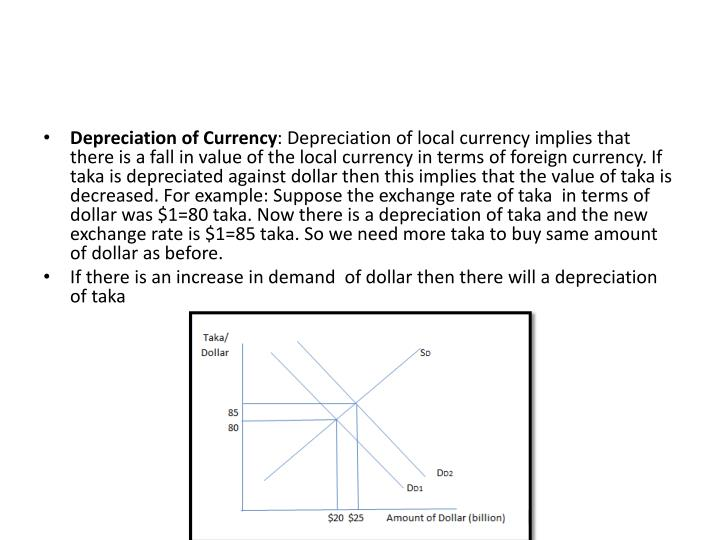 Depreciation of Currency