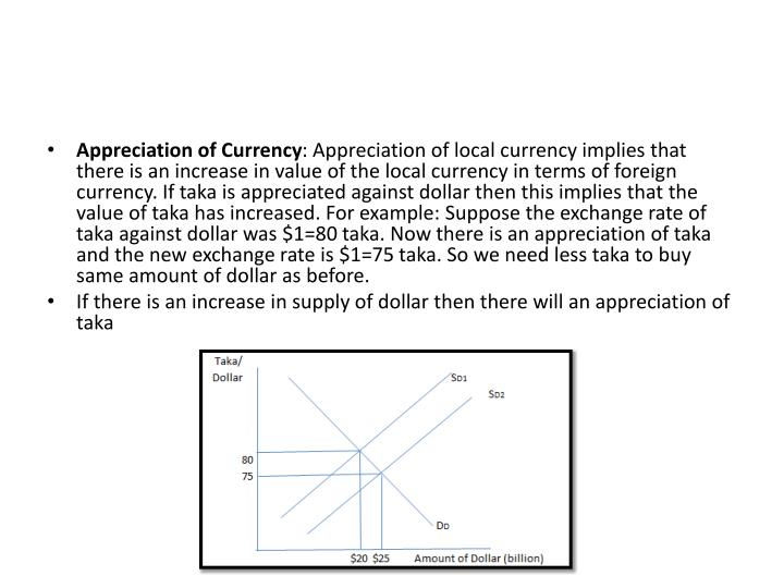 Appreciation of Currency