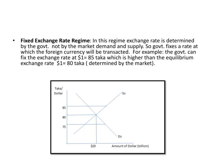Fixed Exchange Rate Regime
