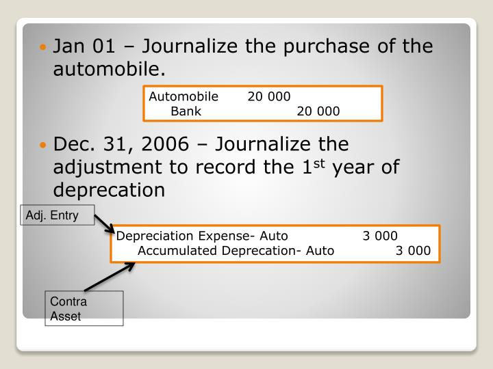Jan 01 – Journalize the purchase of the automobile.