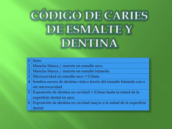 CÓDIGO DE CARIES DE ESMALTE Y DENTINA