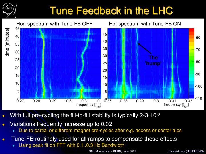 Tune Feedback in the LHC