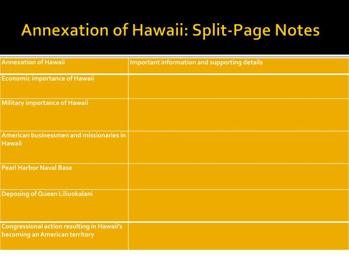 Annexation of Hawaii: Split-Page Notes