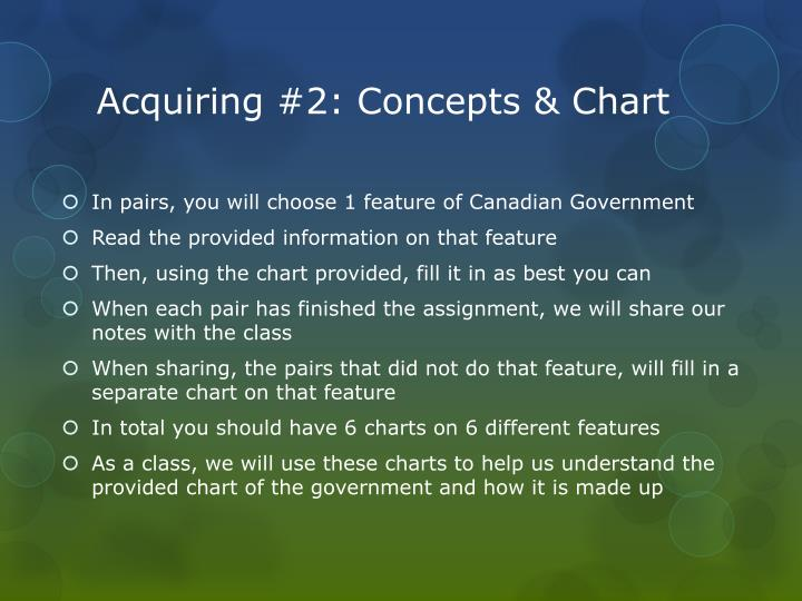 Acquiring #2: Concepts & Chart