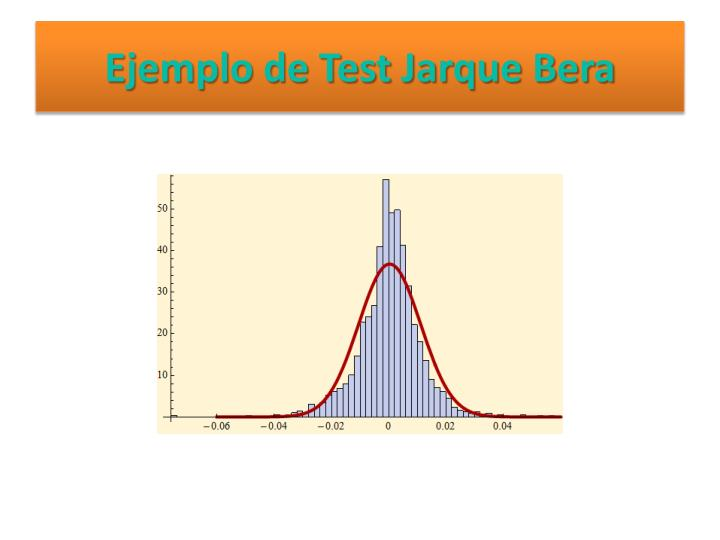 Ejemplo de Test Jarque Bera