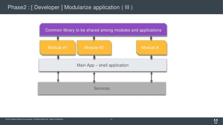 Phase2 : [ Developer ] Modularize application ( III )