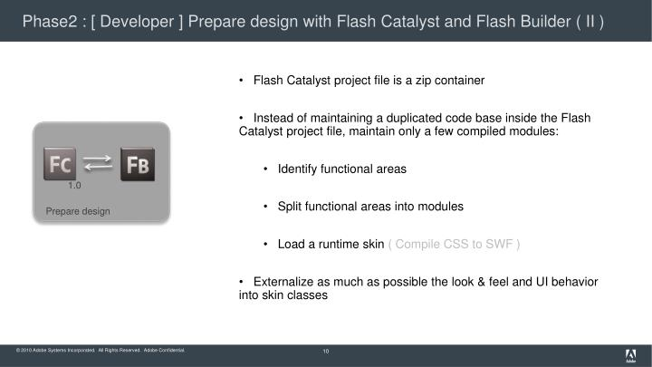 Phase2 : [ Developer ] Prepare design with Flash Catalyst and Flash Builder ( II )