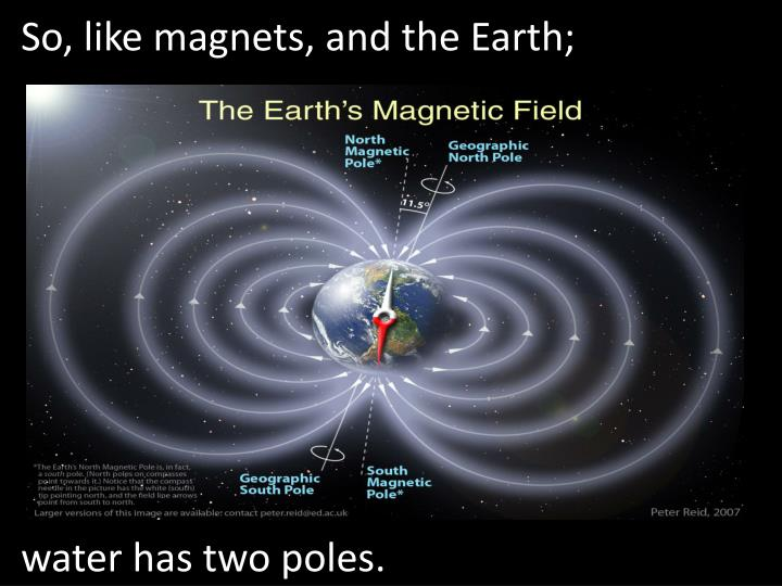 So, like magnets, and the Earth;
