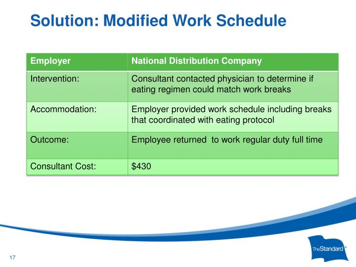 Solution: Modified Work Schedule