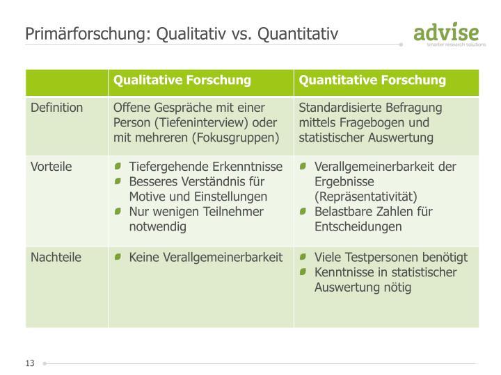 Primärforschung: Qualitativ