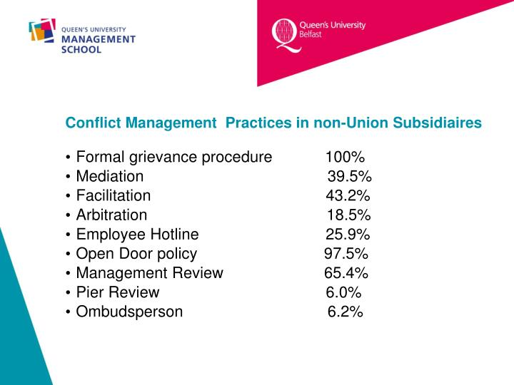 Conflict Management  Practices in non-Union Subsidiaires