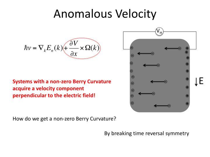 Anomalous Velocity