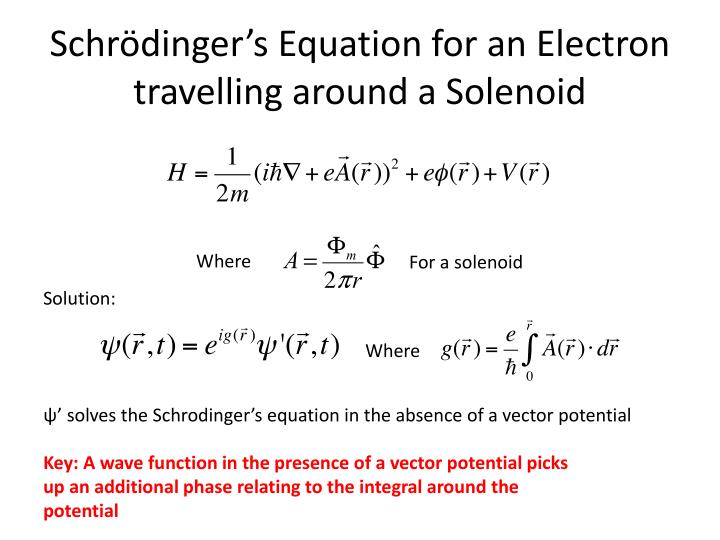 Schrödinger's Equation for an Electron travelling around a Solenoid