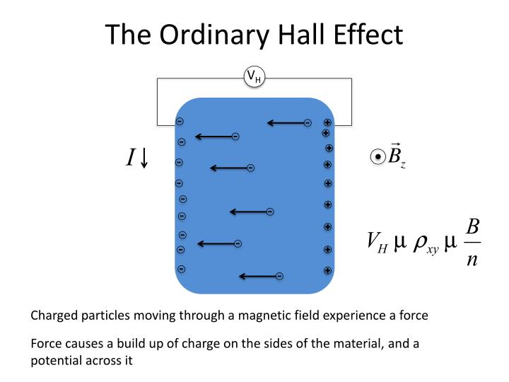 The Ordinary Hall Effect