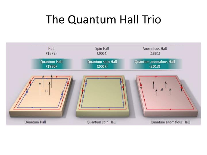 The Quantum Hall Trio