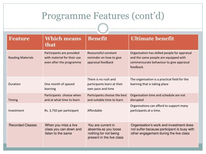 Programme Features (cont'd)