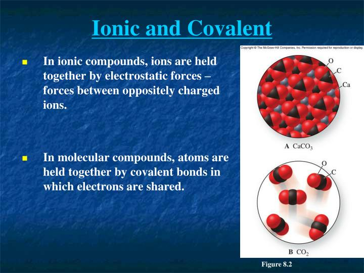 Ionic and Covalent