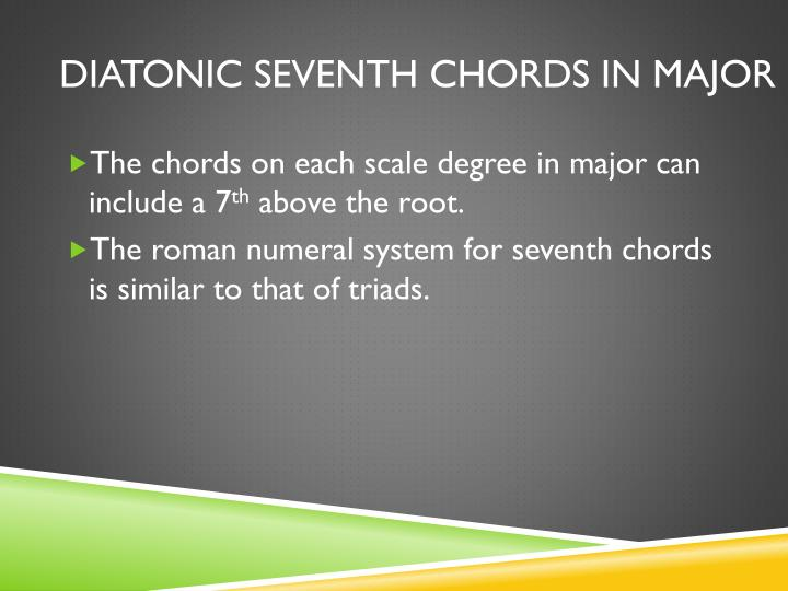 Diatonic Seventh Chords in Major