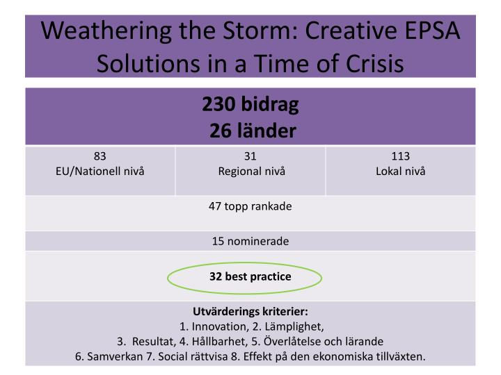 Weathering the Storm: Creative EPSA Solutions in a Time of Crisis