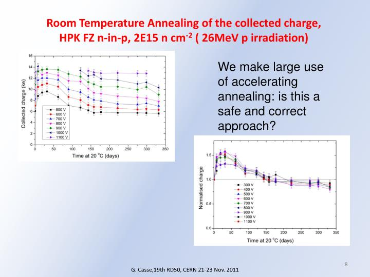 Room Temperature Annealing