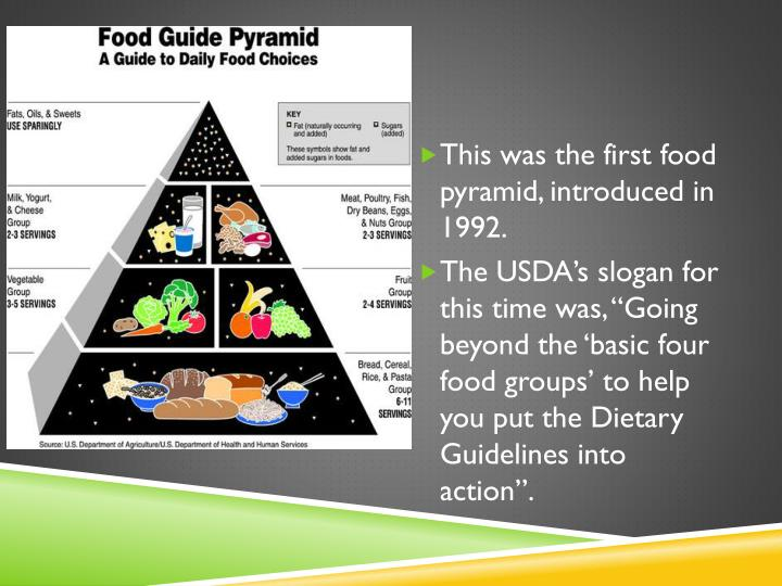 This was the first food pyramid, introduced in 1992.