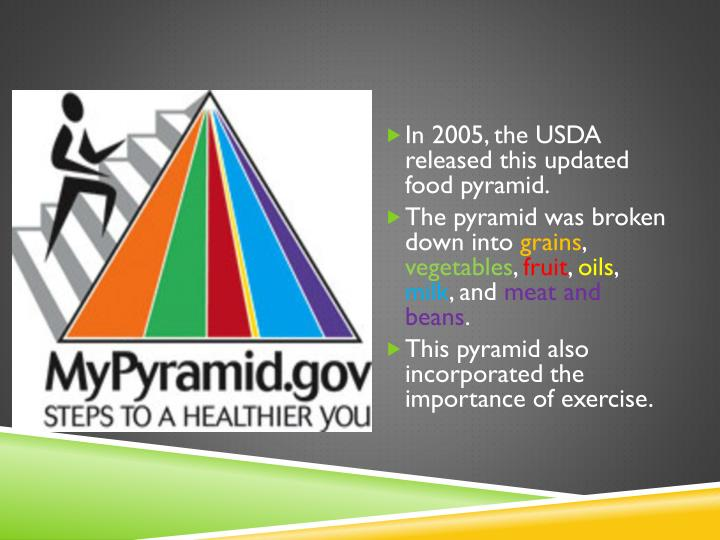 In 2005, the USDA released this updated food pyramid.