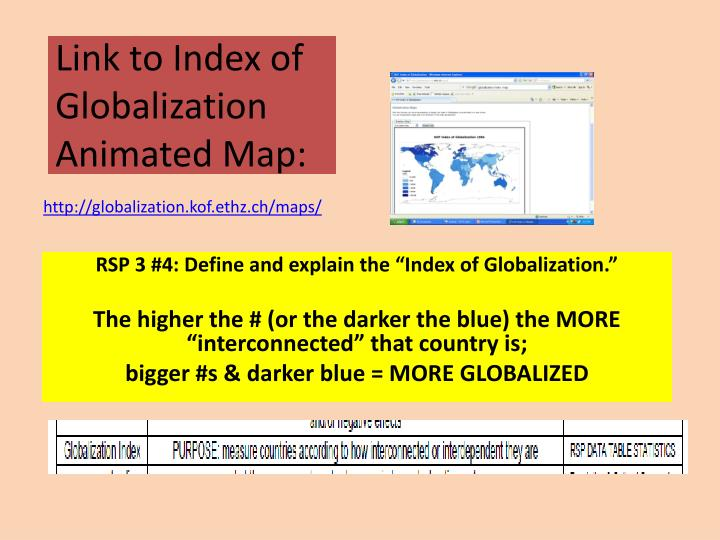 Link to index of globalization animated map