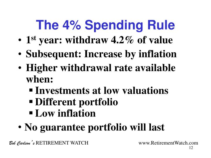 The 4% Spending Rule