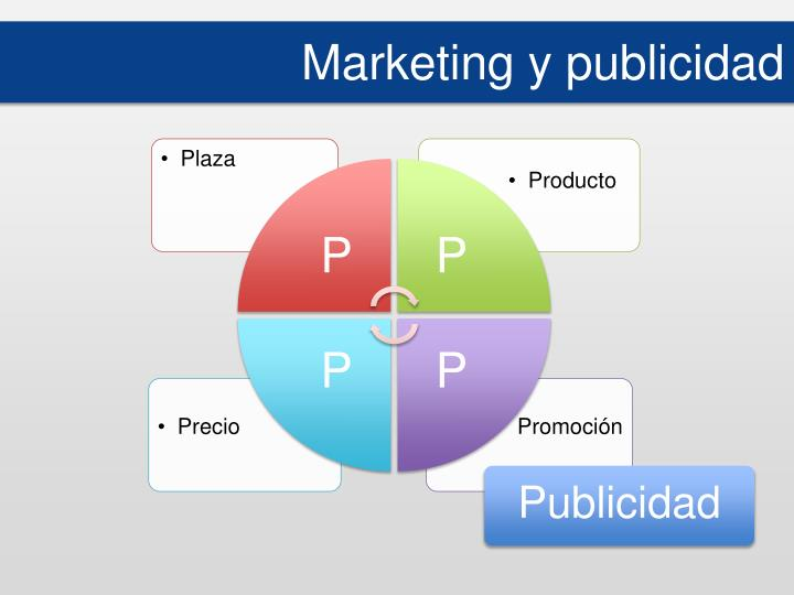Marketing y publicidad