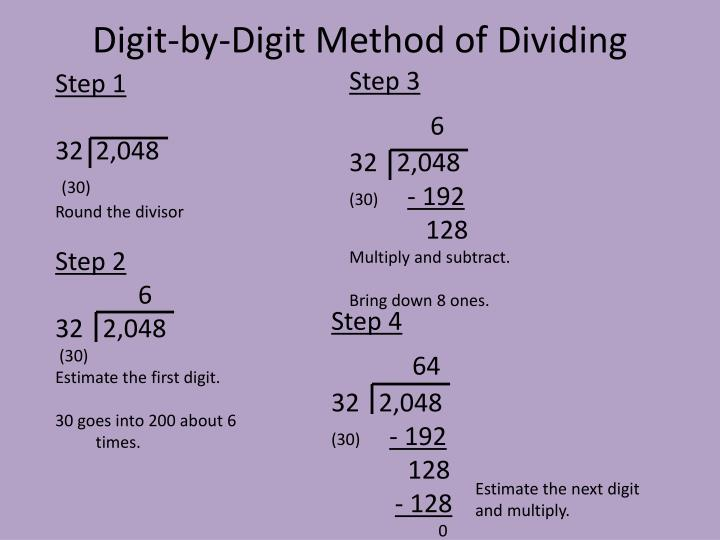 Digit-by-Digit Method of Dividing
