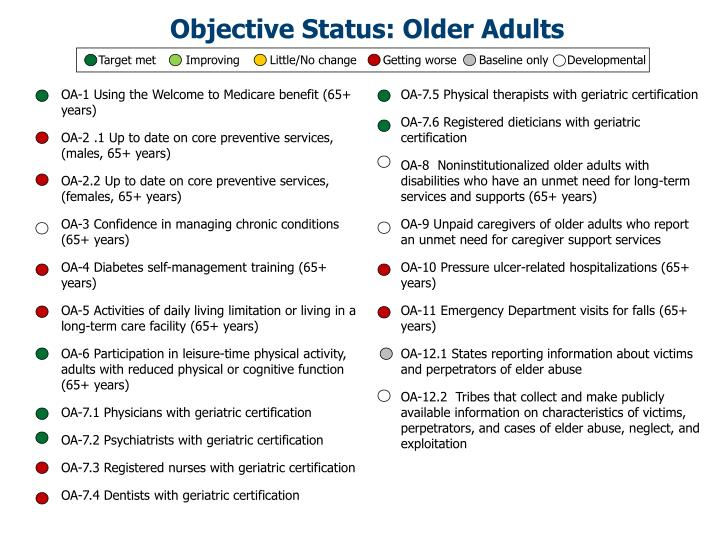Objective status older adults