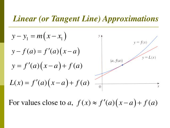 Linear (or Tangent Line) Approximations