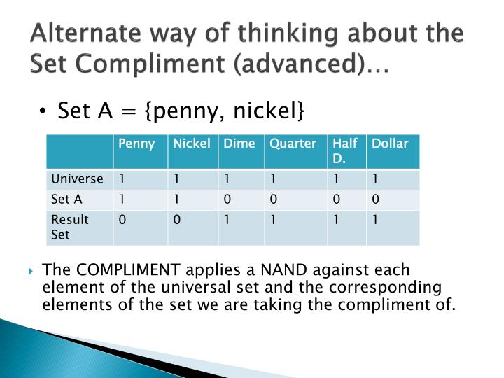Alternate way of thinking about the Set Compliment (advanced)…