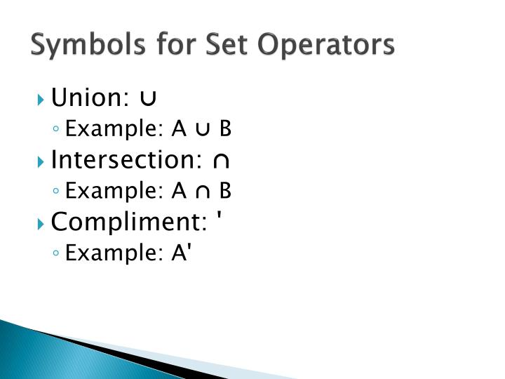 Symbols for Set Operators