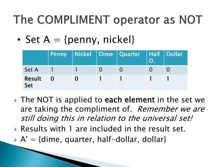 The COMPLIMENT operator as NOT
