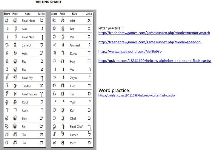 letter practice :