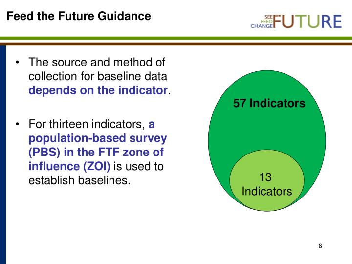 Feed the Future Guidance