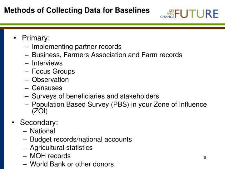 Methods of Collecting Data for Baselines