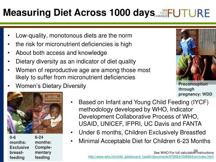 Measuring Diet Across 1000 days