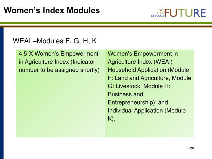 Women's Index Modules